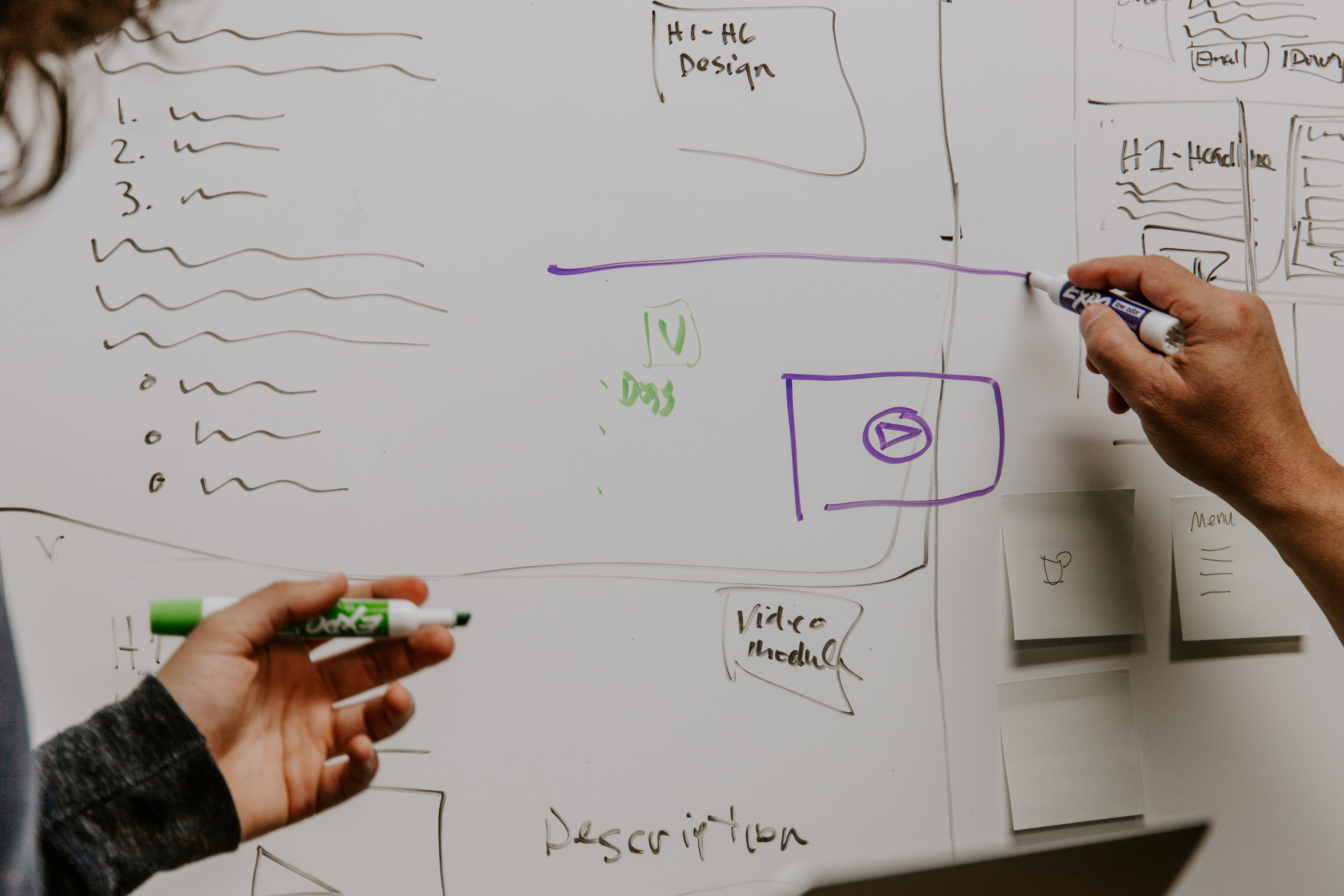 FeedMob's co-founders whiteboard and brainstorm product market fit with mobile analytics and media buying services solution
